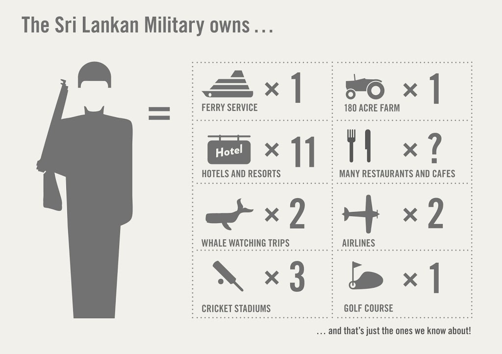 five infographics about sri lanka  sri lanka campaign for peace and  five infographics about sri lanka
