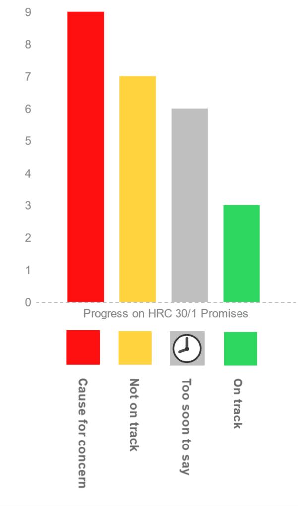 chart-3-260516 (1)