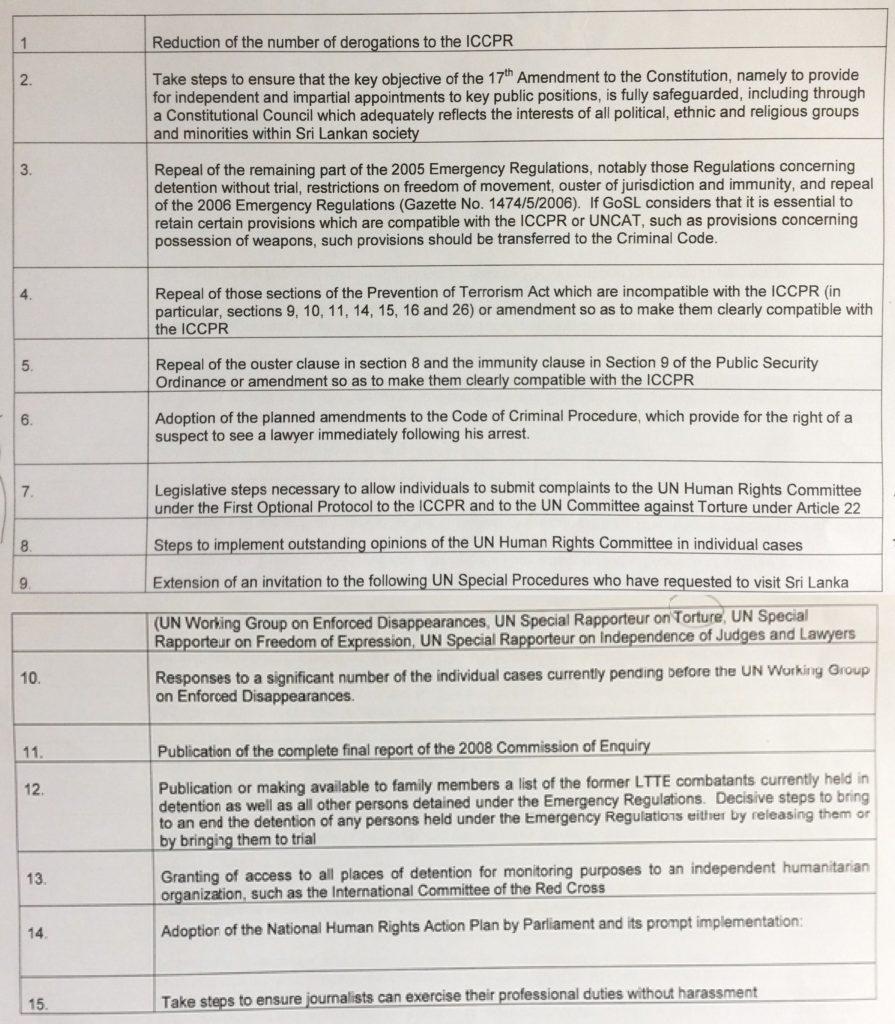 EU GSP+ plus criteria for Sri Lanka