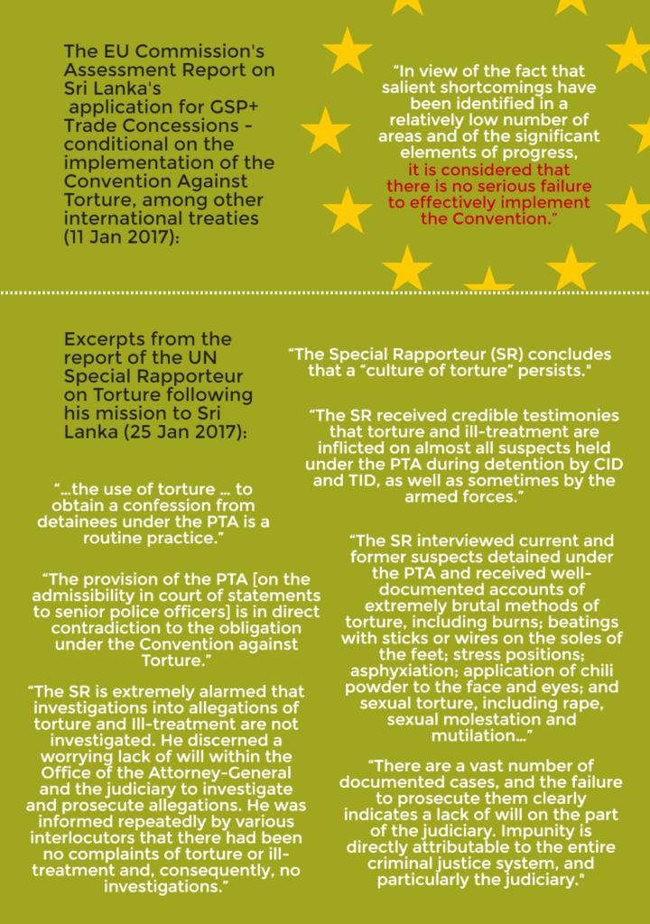 Sri Lanka GSP+ Torture EU Commission Special Rapporteur