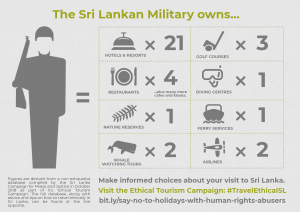 Infographic - The Sri Lankan Military Owns (2018)