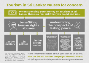 Infographic - Tourism in Sri Lanka Causes for Concern (2018)