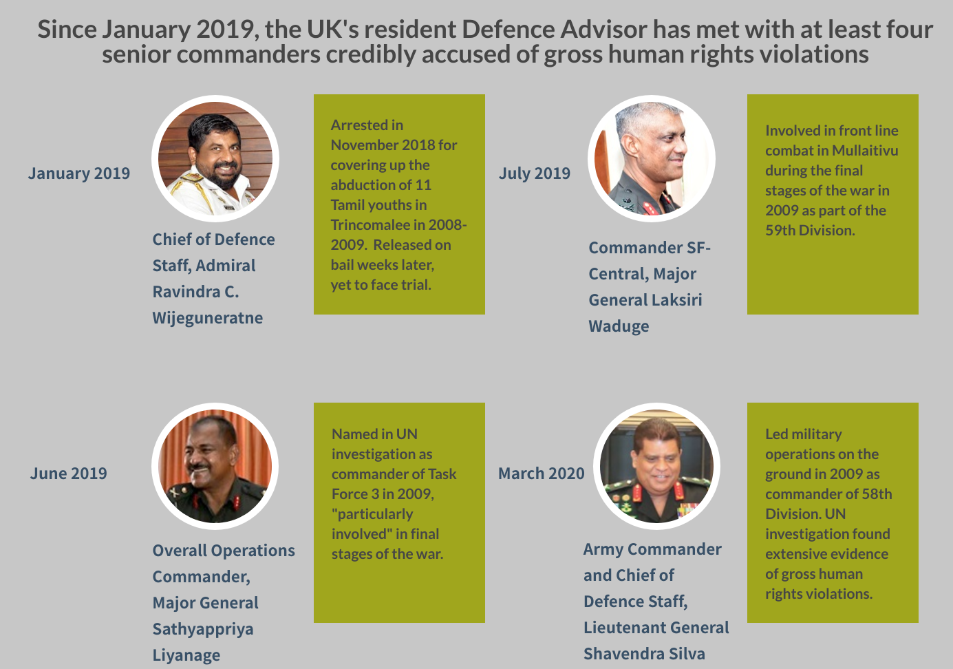 Four senior commanders accused of gross human rights violations whom the Defence Advisor has met since January 2019
